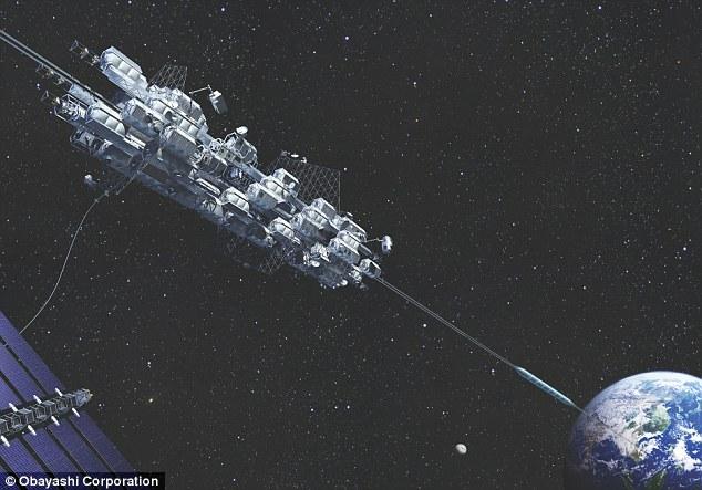"""Nhật Bản xây dựng """"thang máy vũ trụ"""", có thể đưa người thẳng lên trời? - 1"""