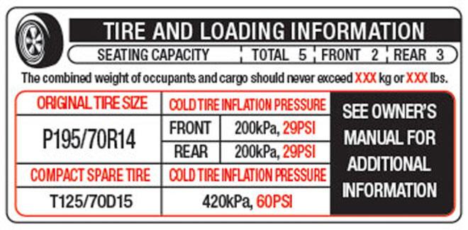 Chăm sóc lốp xe như thế nào là đúng cách? - 1