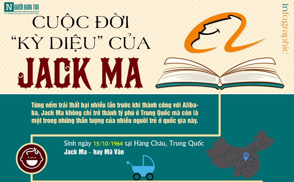 Infographic: Con đường xây dựng đế chế tỷ đô của Jack Ma - 1
