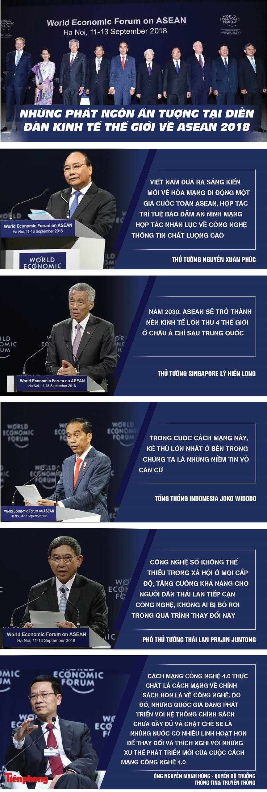 Những phát ngôn ấn tượng tại Diễn đàn Kinh tế thế giới về ASEAN 2018 - 1