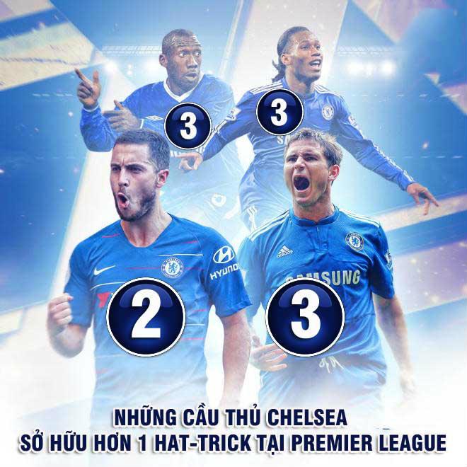 """Chấm điểm siêu sao vòng 5 Ngoại hạng Anh: Hazard sánh vai 3 """"vua hat-trick"""" - 1"""