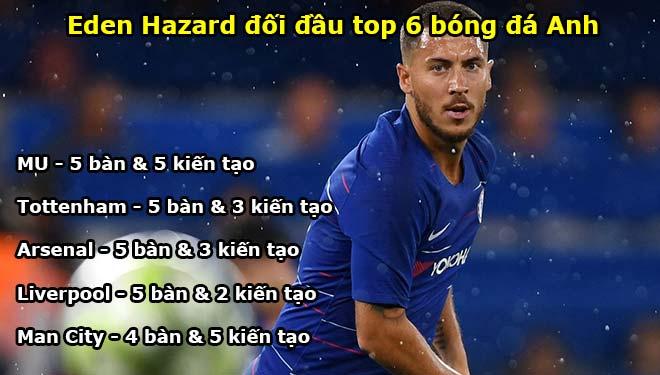 """Liverpool mưu chặn Hazard: Klopp & siêu kế hoạch với """"Ronaldinho châu Phi"""" - 1"""