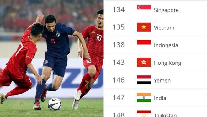 ĐT Việt Nam nhảy vọt bảng xếp hạng FIFA: 10 năm bão tố, vượt Thái Lan thế nào? - 1