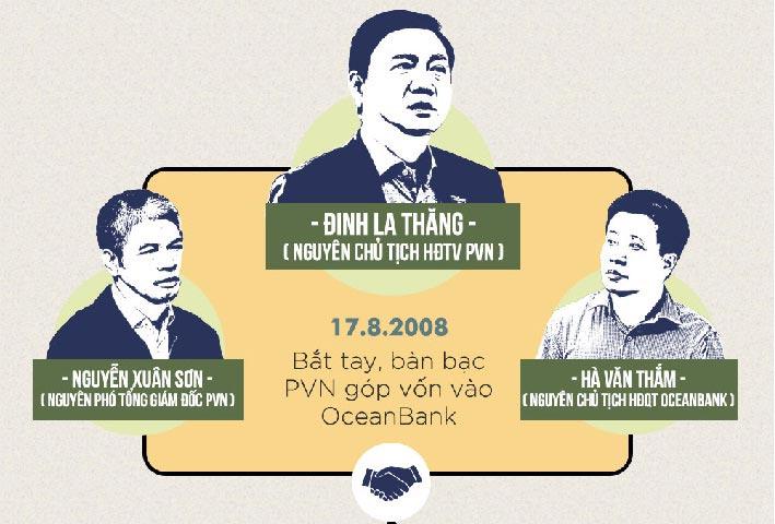 """86 triệu USD của PVN """"mắc kẹt"""" tại """"ngân hàng 0 đồng"""" OceanBank - 1"""