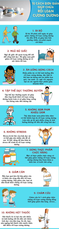 10 cách đơn giản chữa rối loạn cương dương cực hiệu quả - 1