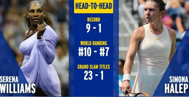 Chung kết Wimbledon đơn nữ: Siêu kỷ lục vĩ đại chờ Serena chinh phục - 1
