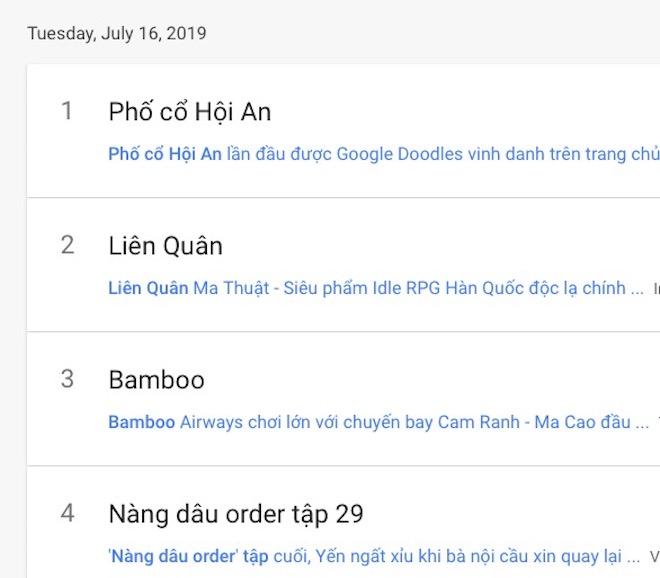 Hơn 500.000 lượt tìm kiếm phố cổ Hội An trên Google trong sáng 16/7 - 1