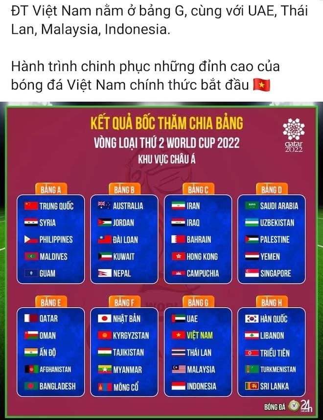 """Dân mạng thích thú với """"AFF thu nhỏ"""" của bảng G vòng loại World Cup 2022 có Việt Nam - 1"""