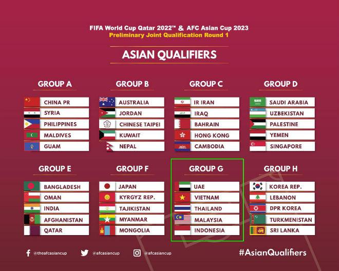 """ĐT Việt Nam đá vòng loại World Cup: Dàn SAO """"nắn gân"""" Thái Lan, UAE - 1"""