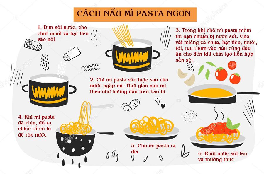 Nấu mì pasta không ngon là vì bạn chưa biết công thức này - 1