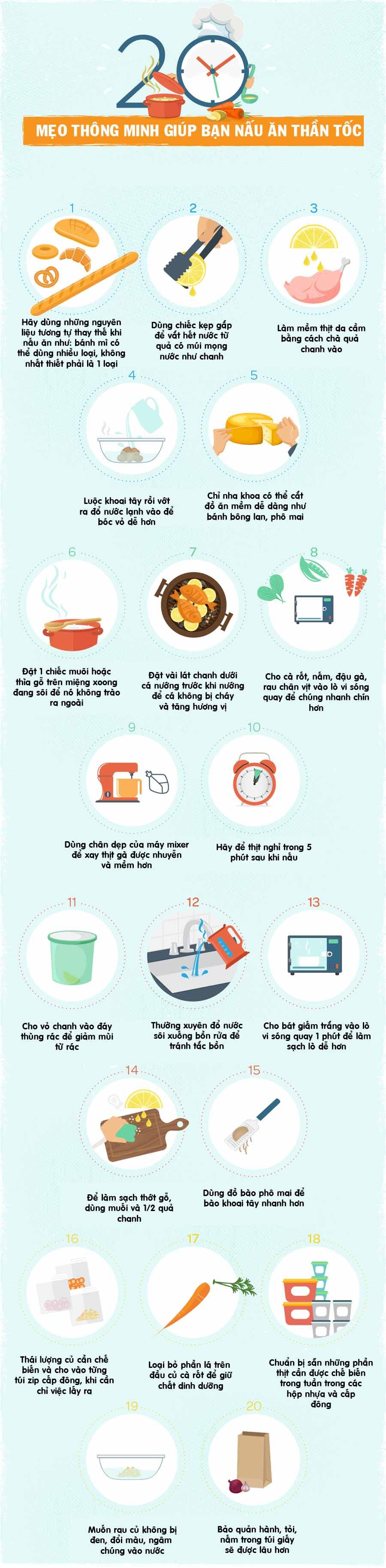 20 mẹo làm bếp giúp bạn nấu ăn thần tốc, ngon hơn ngoài hàng - 1