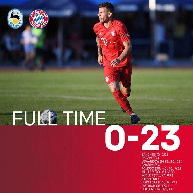 2 năm 2 trận, 43 bàn thua: Bayern Munich vùi dập đội làng thê thảm - 1