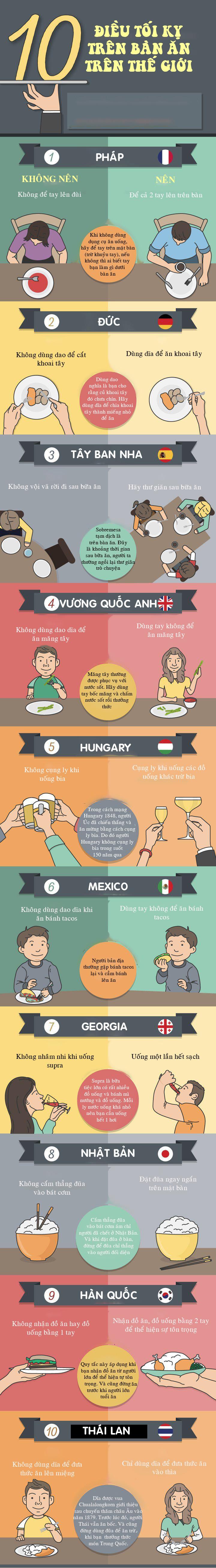 10 điều cấm kỵ đáng ngạc nhiên khi ăn uống tại các nước trên thế giới - 1