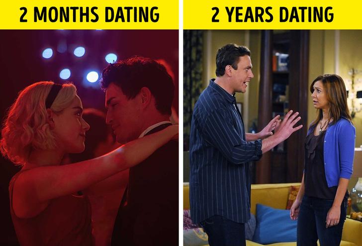 Tại sao yêu càng lâu thì sau khi cưới lại càng dễ chia tay? - 1