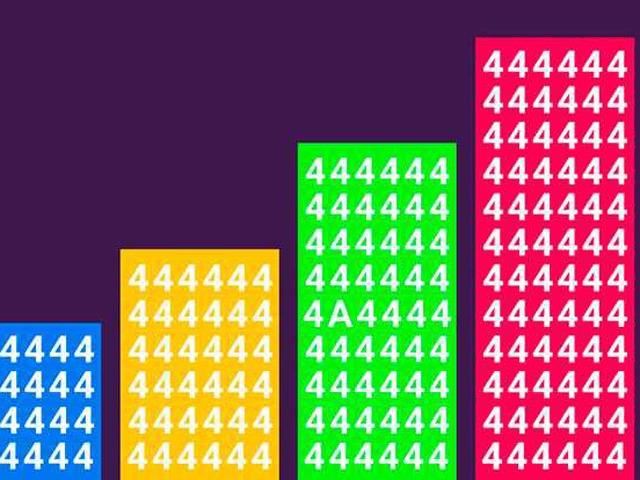 Bạn có 30 giây để giải 5 câu đố dễ ẹc này