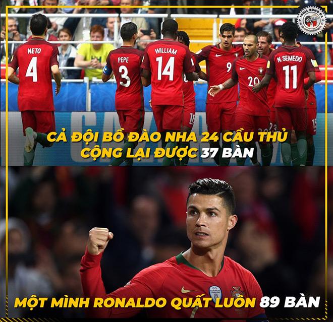 """Ảnh chế: Ronaldo một mình """"gánh team"""" Bồ Đào Nha - 1"""