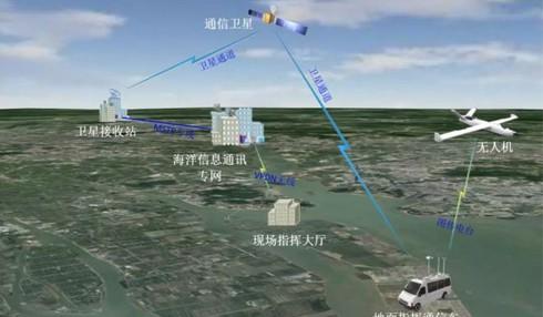 Trung Quốc giăng mạng lưới UAV giám sát khắp Biển Đông - 1