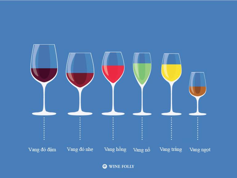 7 điều những người sành thưởng thức rượu vang nhất định phải biết - 1