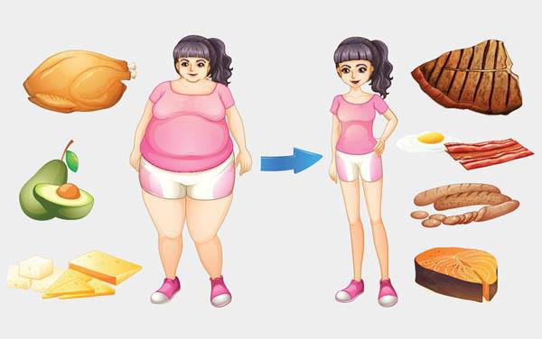 """""""Gạch đầu dòng"""" những sai lầm khi giảm cân bạn cần tránh - 1"""