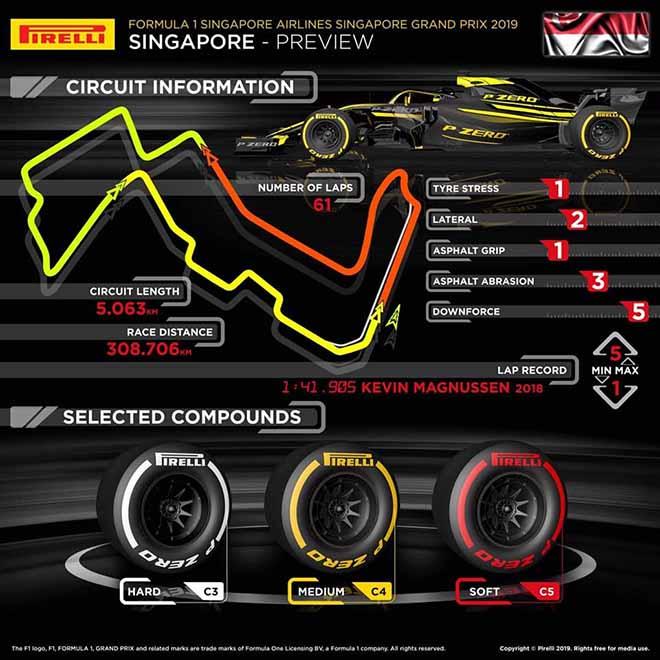 Đua xe F1, Singapore GP: Mở màn châu Á dưới ánh đèn lung linh huyền ảo - 1