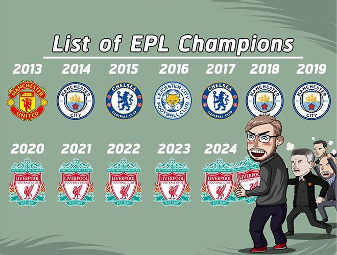 Ảnh chế: Mặc kệ MU đang thăng hoa, Liverpool mơ thống trị NHA dài lâu - 1
