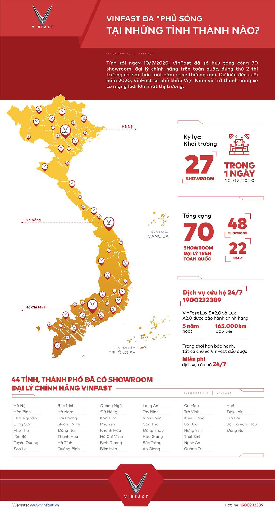 """Infographic: VinFast đã """"phủ sóng"""" tại những tỉnh, thành nào? - 1"""