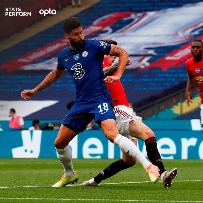 Chelsea loại MU, chớ vội mừng: Arsenal là hung thần ở chung kết FA Cup - 1