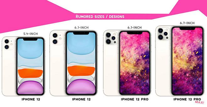 Nếu giá iPhone 12 tăng, lựa chọn nào là hợp lý? - 1