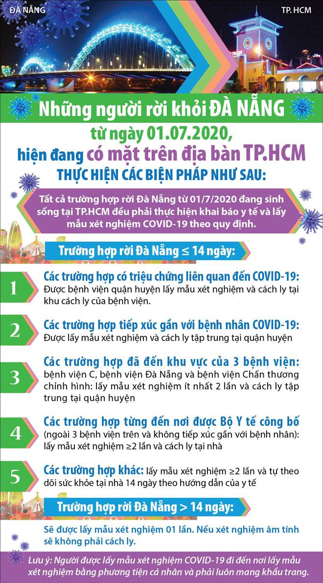 Người ở Đà Nẵng về TP.HCM được xét nghiệm COVID-19 như thế nào? - 1