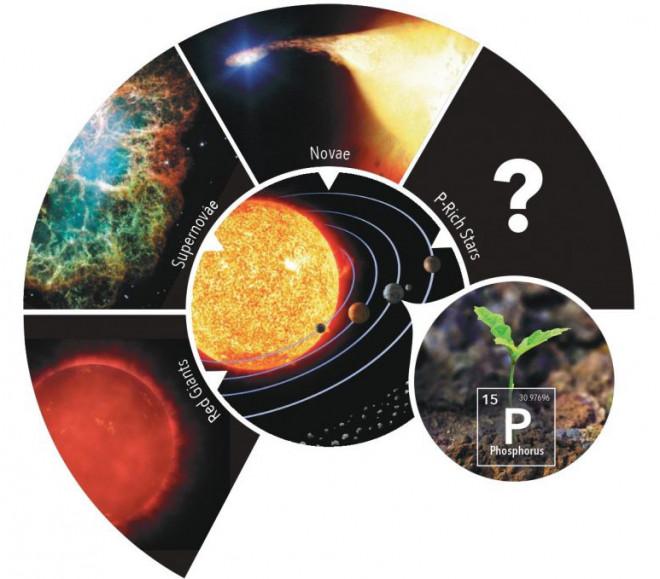 Đã phát hiện loạt thiên thể lạ mang sự sống tới Trái Đất - 1