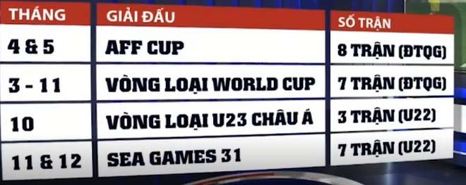 Lịch thi đấu bóng đá Việt Nam 2021 dày đặc: Thầy trò ông Park khi nào xuất trận? - 1
