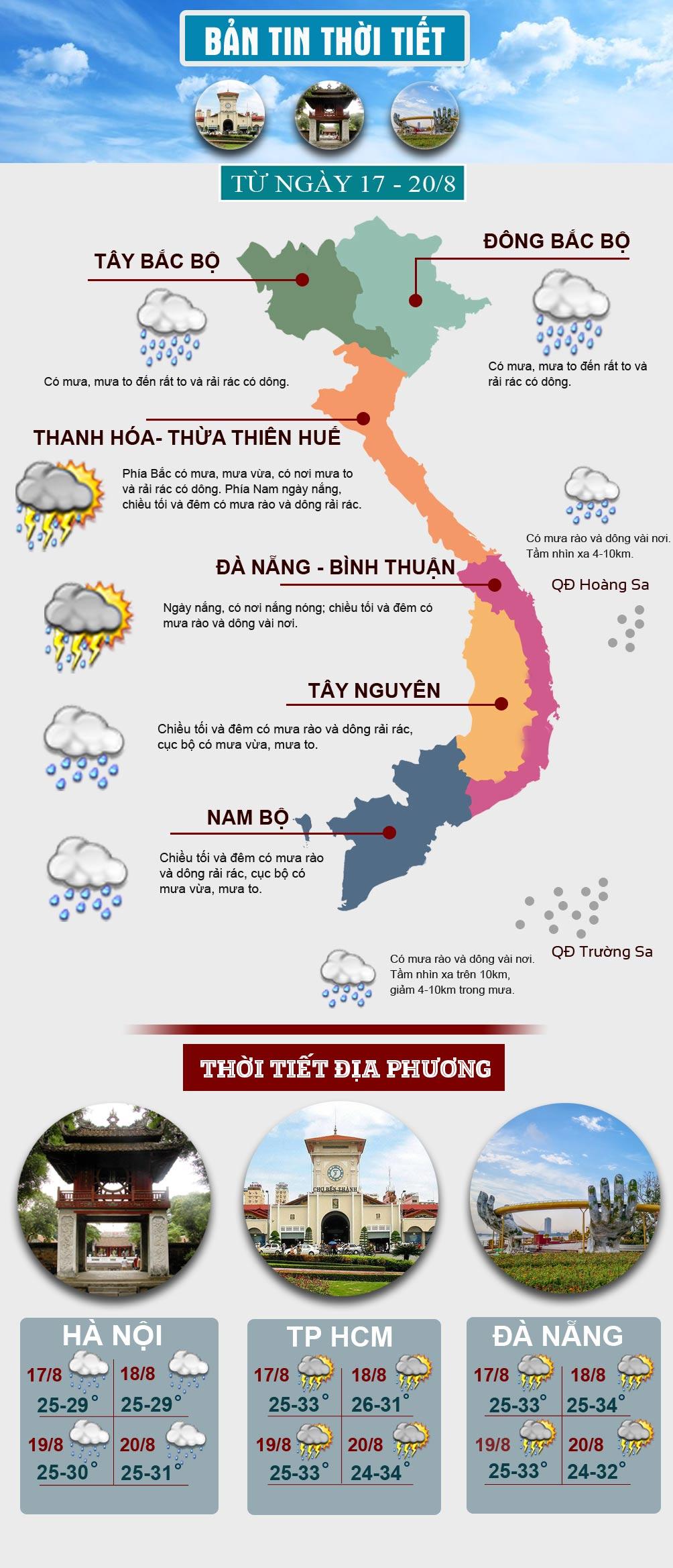 Miền Bắc hứng đợt mưa đặc biệt to, vùng núi đề phòng lũ quét, sạt lở đất - 1