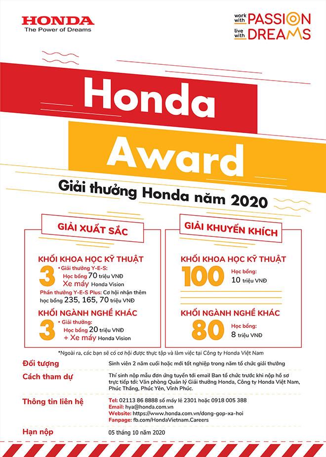 Honda Việt Nam khởi động Giải thưởng Honda (Honda Award) 2020 - 1