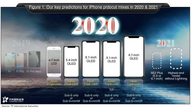 Truy tìm sự nổi bật của iPhone 12 Pro Max so với iPhone 11 Pro Max - 1