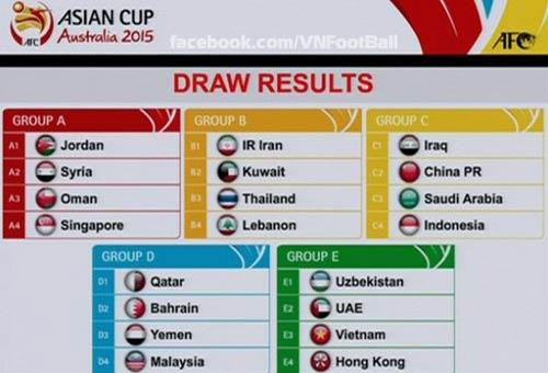 HOT: ĐTVN dễ thở tại vòng loại Asian Cup 2015 - 1