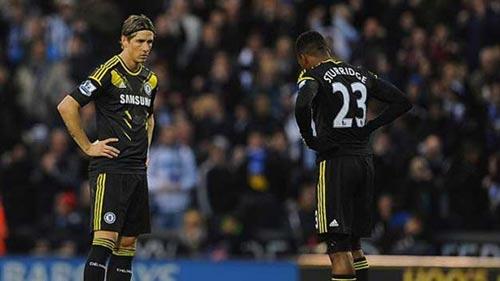 "Di Matteo ""trảm"" Torres - 1"