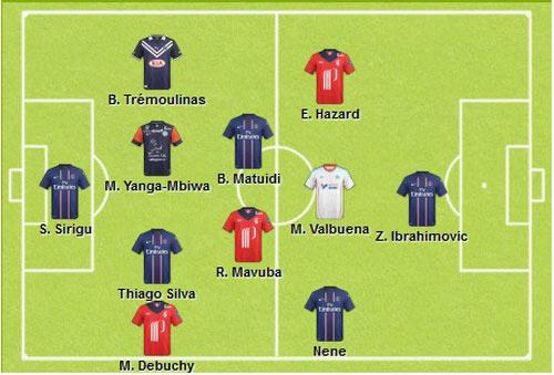 PSG áp đảo đội hình tiêu biểu Ligue 1 của L'Equipe - 1