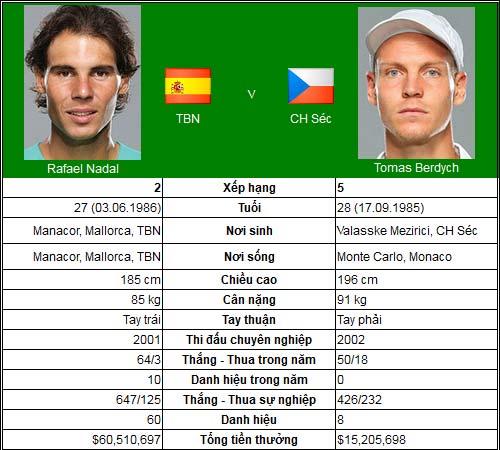 Thời khắc số 1 của Nadal (BK China Open) - 1