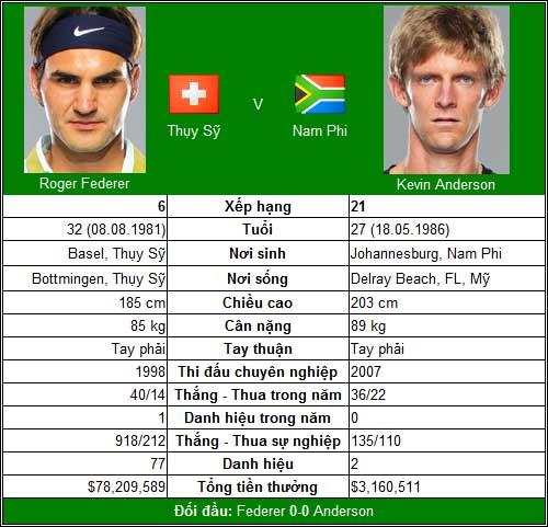 V2 Paris Masters: London vẫy gọi Federer - 1