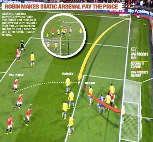 Ý kiến chuyên gia: Khen Rooney, chê Ozil - 1