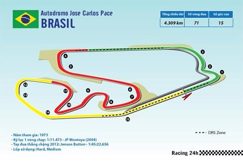 F1 - Brazilian GP: Thiên đường thứ 9 - 1