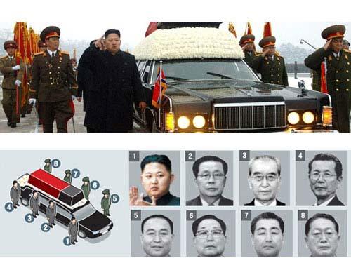 """Triều Tiên: Kim Jong-un thay dần 7 """"nguyên lão"""" - 1"""