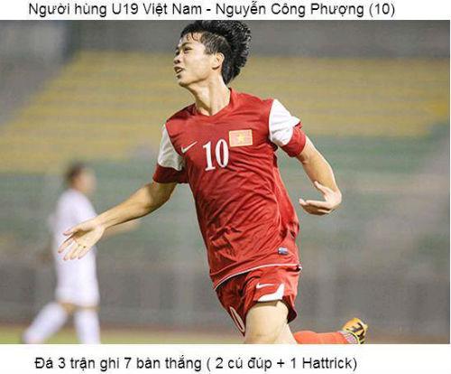 Người hùng U19 VN ở top xuất sắc nhất ĐNÁ - 1