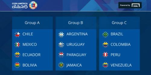 Bốc thăm Copa America 2015: Bảng tử thần gọi tên Argentina - 1