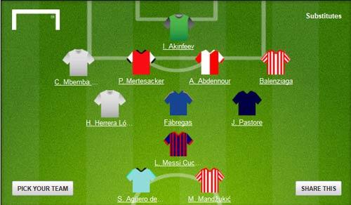 Sôi động C1: Messi, Aguero, Mandzukic vào ĐHTB - 1