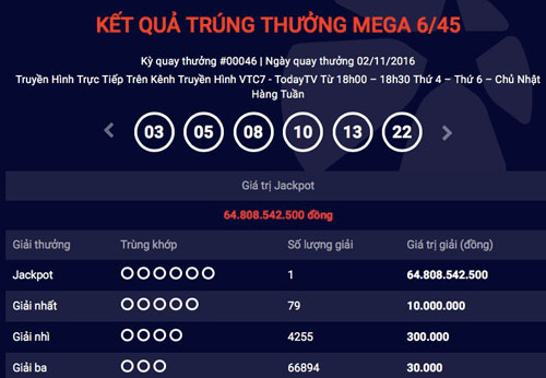 Thông tin chính thức về chiếc vé trúng xổ số gần 65 tỉ - 1