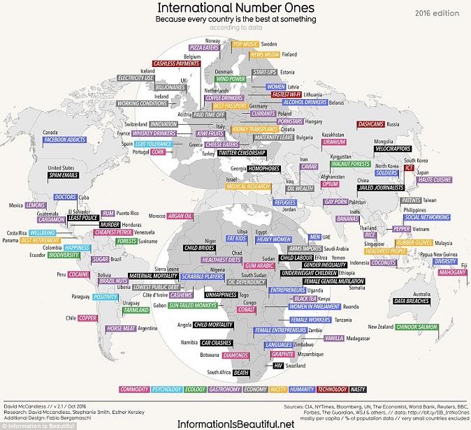 Việt Nam nổi tiếng nhất thế giới vì thứ gì? - 1