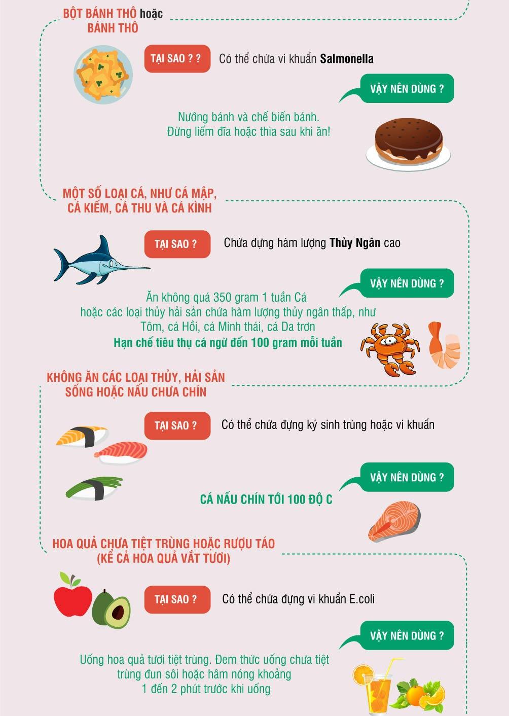 Infographic: Những thực phẩm bà bầu nên tránh khi mang thai - 3