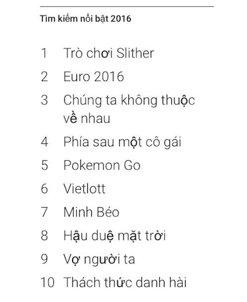 """""""Top"""" 10 từ khóa Google tại VN trong năm 2016 nói lên điều gì? - 1"""