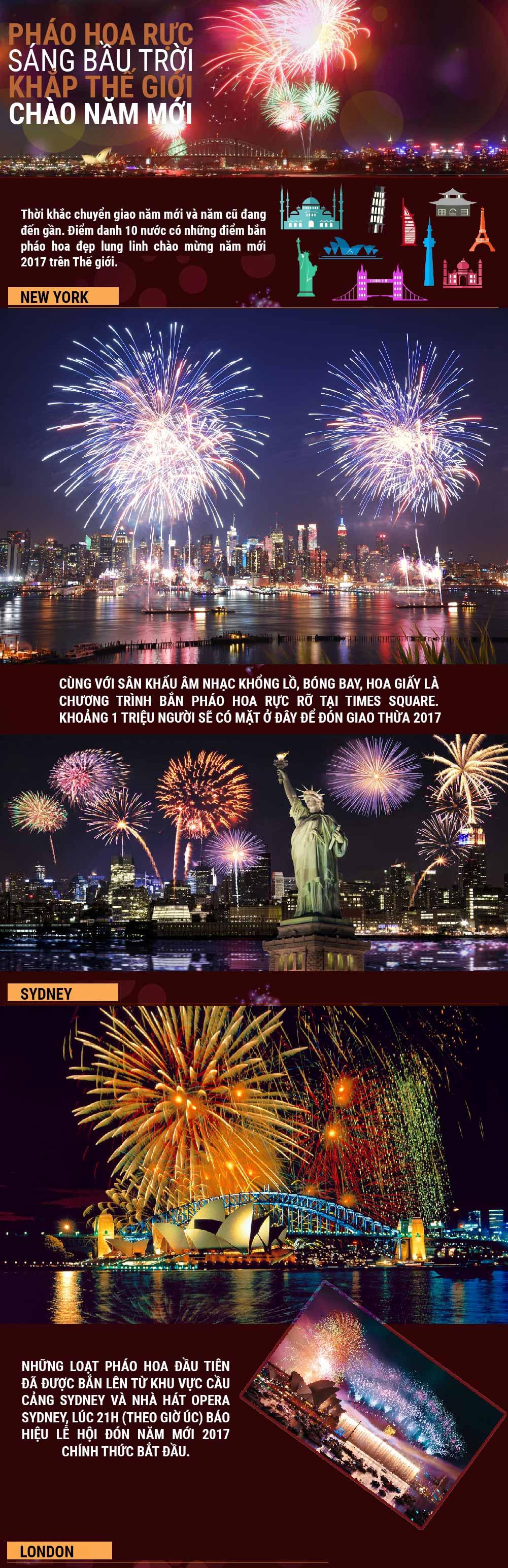 """10 """"đại tiệc"""" pháo hoa hoành tráng nhất thế giới - 1"""